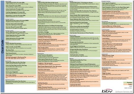 Clean Code and Clean TDD Cheat Sheets | | Software craftmanship and Agile management | Scoop.it