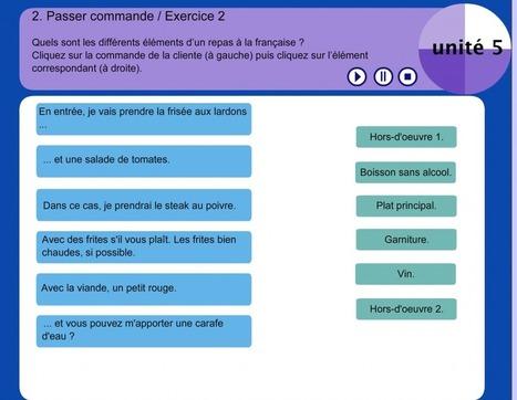 Passer commande dans un restaurant | français langue étrangère | Scoop.it