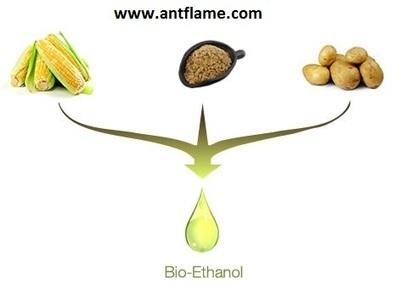 BİYO ETANOL YAKIT SATIŞ | Antflame Bio Ethanol Fireplace-Bacasız Şömine | Scoop.it