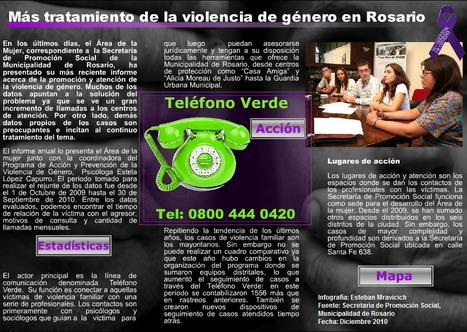 Violencia de género Rosario | Animame la Infografía | Scoop.it