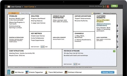 Business Model Canvas Optimized for Lean Startup | Lean Canvas | Startup software | Scoop.it