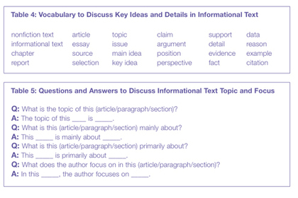 Language Magazine » Cutting to the Common Core: Analyzing Informational Text | Literature and Literacy in the Primary+ Classroom | Scoop.it