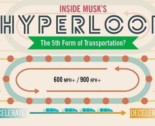 20 Great Infographics of 2013 | DataVizz | Scoop.it