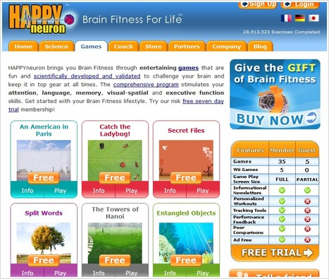 HAPPYneuron | Brain Fitness | Brain Games | Cognitive Enhancement Technologies | Scoop.it