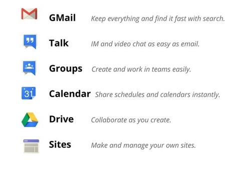40 Ways to Use Google Apps in Education ~ Educational Technology and Mobile Learning | Learning Commons - 21st Century Libraries in K-12 schools | Scoop.it