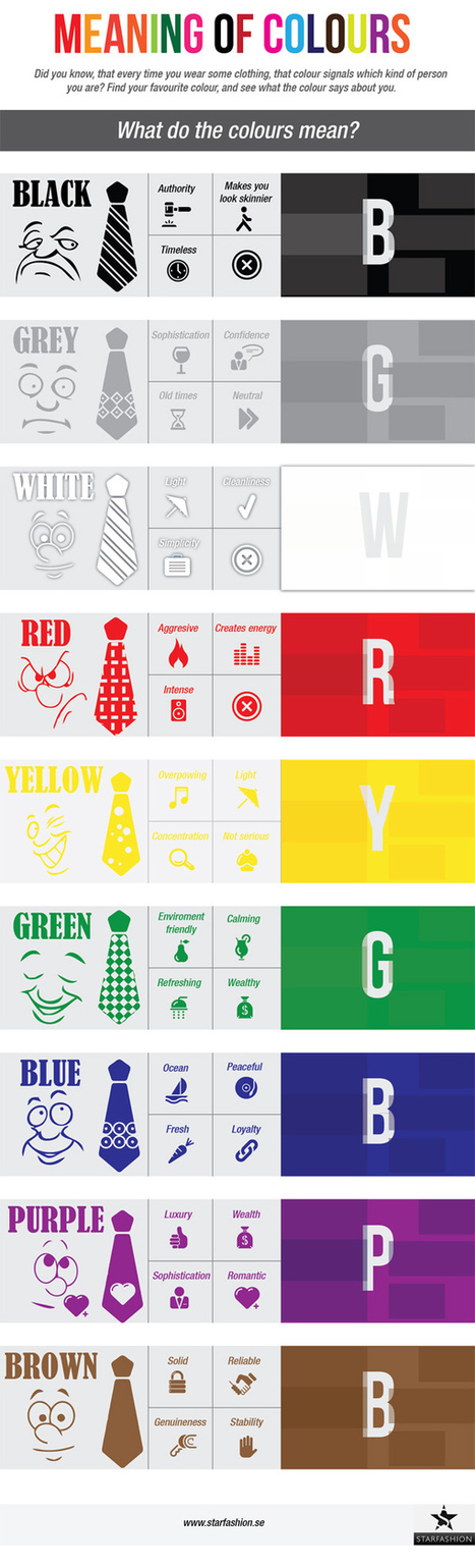 Fashion Colors: What They Mean {Infographic} | Chummaa...therinjuppome! | Scoop.it