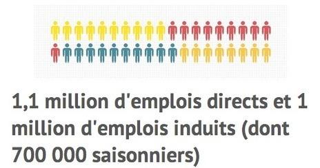 [Infographie] Chiffres clés du tourisme français en 2013 - Partie 2 : Économie   tourisme   Scoop.it