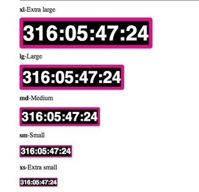 15 Best jQuery Plugins of January 2014 | Room 208 Student Resources | Scoop.it