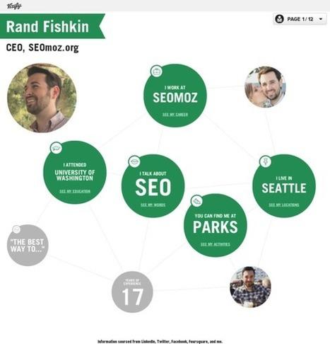Rand Fishkin's Vizify Bio | Overview | Rand Fishkin | Scoop.it