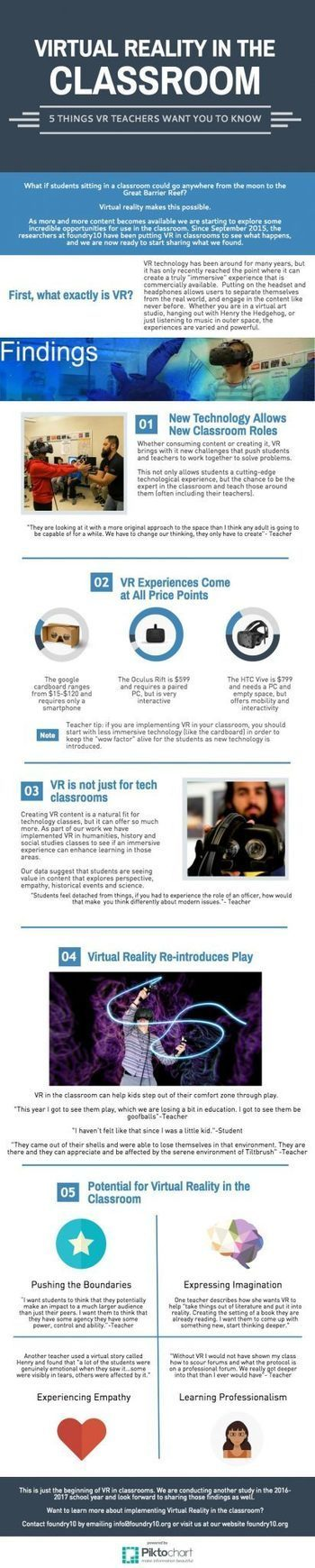 Virtual Reality in the Classroom Infographic | Learning Bytes from The Consultants-E | Scoop.it