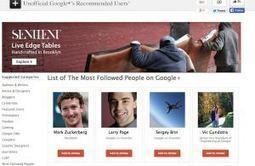 5 outils en ligne pour Google+ | Les outils de la veille | Les outils du Web 2.0 | Scoop.it