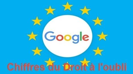 Plus de 70% des demandes de droit à l'oubli sont rejetées par Google | Référencement internet | Scoop.it