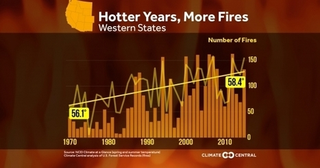 Hotter Years, More Fires | Sustainability Science | Scoop.it