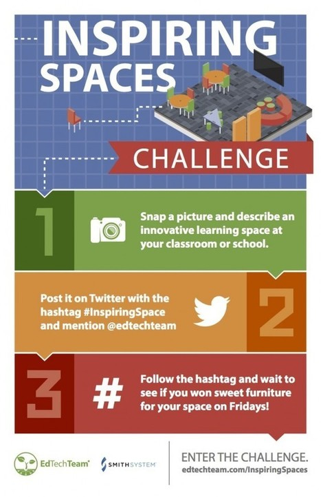 #Inspiring Spaces Challenge - @EdTechTeam | Professional Learning for Busy Educators | Scoop.it