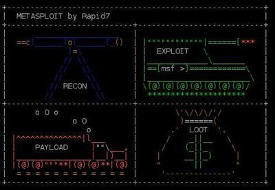 Roberto O. Sanchez sur Twitter | ASCII Art | Scoop.it