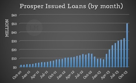 Exclusive: Aaron Vermut on Prosper's Transformation into a Contender | P2P and Social Lending: Global Trends | Scoop.it