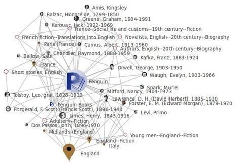 What's in a library catalogue? analítica visual aplicada al conjunto de datos de la British National Bibliography (BNB) | Always on | Scoop.it