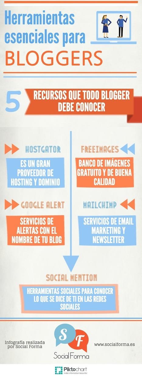 Herramientas esenciales para Bloggers #infografia│@Social_Forma | Con visión pedagógica: Recursos para el profesorado. | Scoop.it