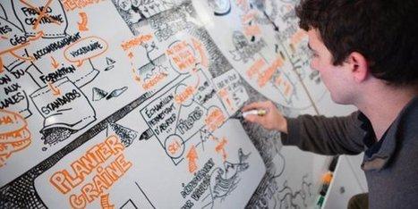 Le scribing, un outil innovant au service de l'intelligence collective | Quatrième lieu | Scoop.it