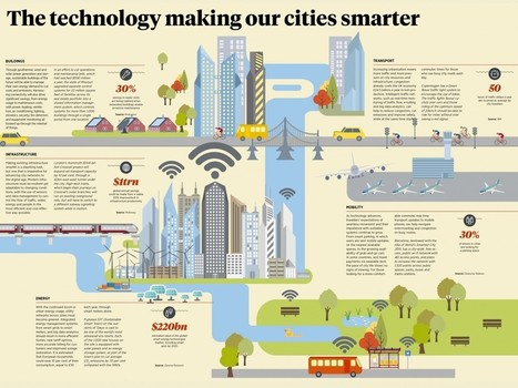 The technology making our cities smarter - raconteur.net | innovation&tech | Scoop.it