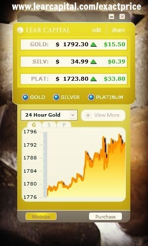 Good day for Gold and Platinum. | Gold and What Moves it. | Scoop.it