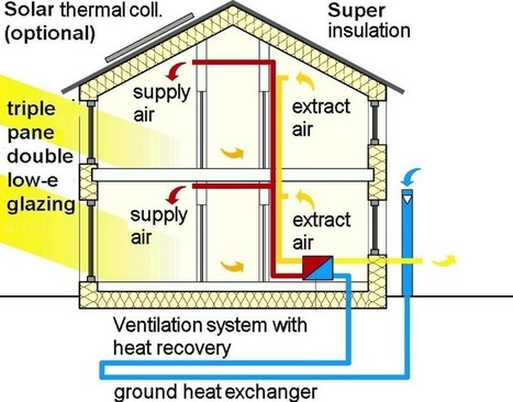 Heat Recovery Ventilation – Get rid of moisture and humidity   Mould Pro   Scoop.it