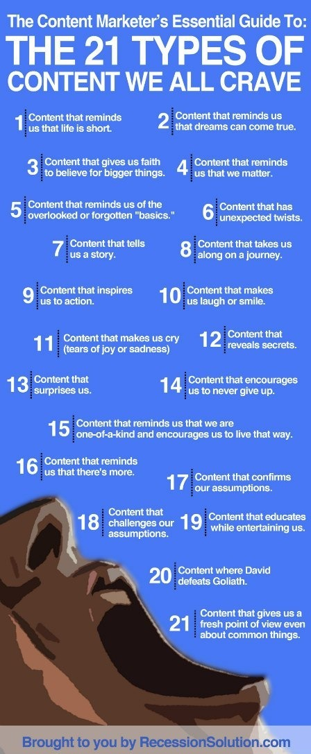 21 Types of Content Your Social Media Followers Crave | Comms For Work | Scoop.it