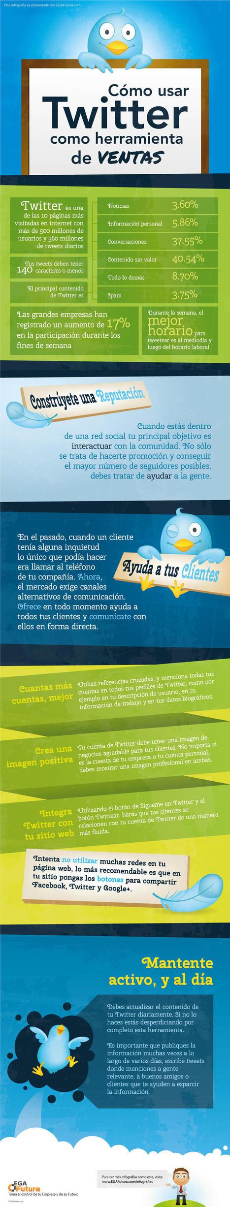 Cómo usar Twitter como herramienta de ventas #infografia #infographic #socialmedia #marketing | Infograf | Scoop.it
