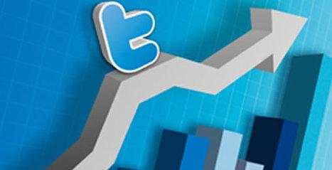 Twitter lance son Analytics | SocialWebBusiness | Scoop.it
