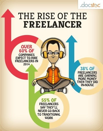 Declaring Independence: The Freelance Revolution | Serviced Office Industry | Scoop.it