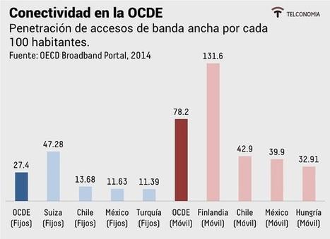 América Latina y los indicadores de conectividad de la OCDE | Espacios Multiactorales | Scoop.it