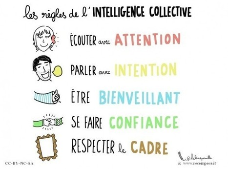 Les principes de l'intelligence collective | Recompose | Coaching & Creativity | Scoop.it