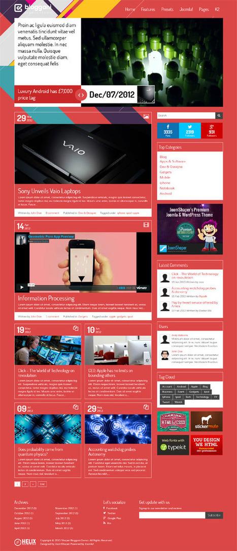 Bloggani, Joomla Metro Style Blogging Template | Premium Download | Premium Joomla Templates Download | Scoop.it