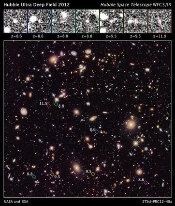 Hubble spies fledgling galaxies as astronomy goes back in time - SlashGear | מדע | Scoop.it