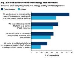 Making Your Clouds Communicate Through Integration | Integración de la Tecnología en la Educación | Scoop.it