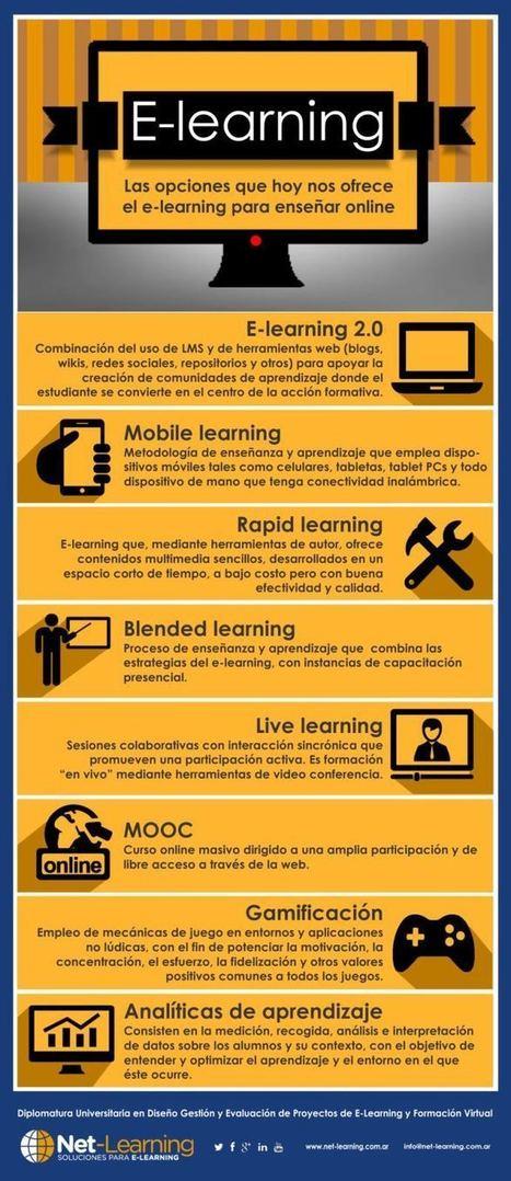 e-Learning: 8 Modelos de Enseñanza y Aprendizaje | rrs | Scoop.it