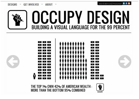 Infographies, logos et icones, signalériques... Les graphistes du mouvement #occupywallstreet crée un site? | SPIP - cms, javascripts et copyleft | Scoop.it