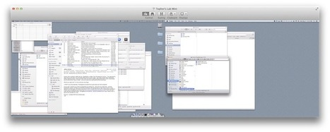 How to set up and use screen sharing in OS X | Re•Think Work | Scoop.it