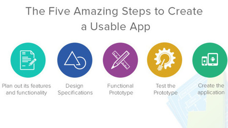 The Five Amazing Steps to Create a Usable App | Teaching and Learning software and topics | Scoop.it