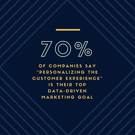 What Are the Top Goals & Challenges of Data-Driven Marketing? | Marketing Stats and Insights | Scoop.it
