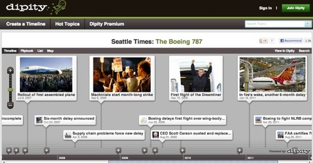 Six Multimedia Timeline Creation Tools for Students | teacher tools for this century | Scoop.it