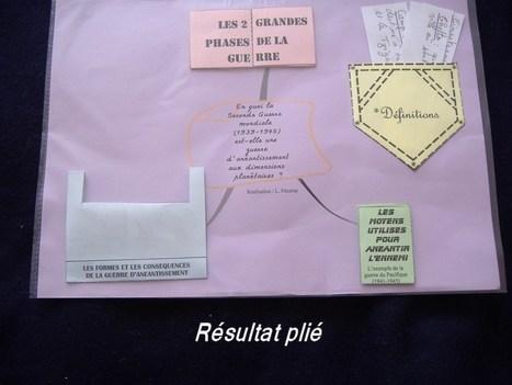 """Carte heuristique pop up"": LapBook | Medic'All Maps | Scoop.it"