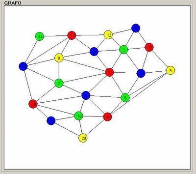 4.2 Grafos | Estructura de Datos | Scoop.it