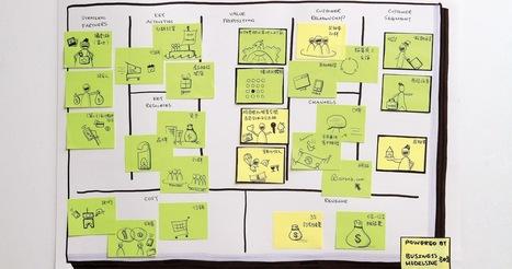 一張商業模式圖,告訴你Airbnb是怎麼愈做愈大的! | NIC: Network, Information, and Computer | Scoop.it