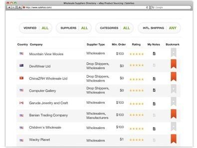Wholesale Suppliers Directory - eBay Product Sourcing | SaleHoo | Social Media Magic | Scoop.it