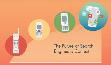 The Future Of Search Engines Is Context | SEO and technical stuff | Scoop.it