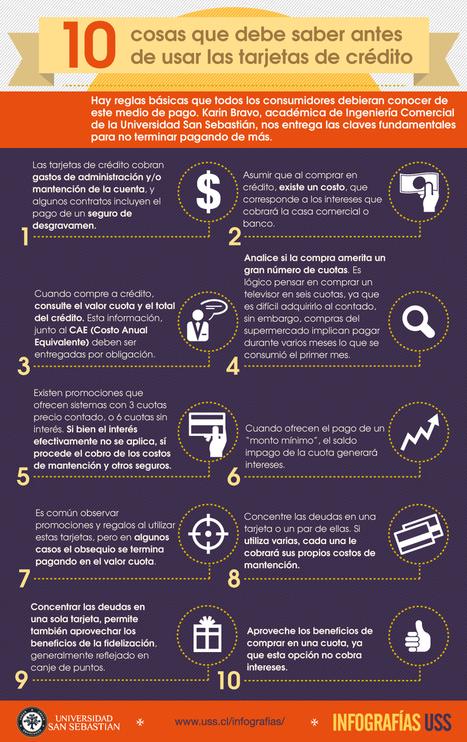 10 cosas que debe saber antes de usar las tarjetas de crédito | Infografías | USS | Decálogo para comprar con tarjetas de crédito | Scoop.it