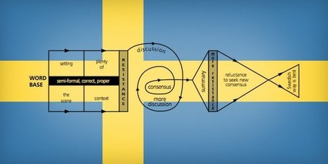 These Diagrams Reveal How To Negotiate With People Around The World | Complexity Science | Scoop.it