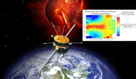 Solar Wind Energy Source Discovered | Chasing the Future | Scoop.it