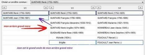 Jean Quintard, soldat de Napoleon | Chroniques d'antan et d'ailleurs | Rhit Genealogie | Scoop.it